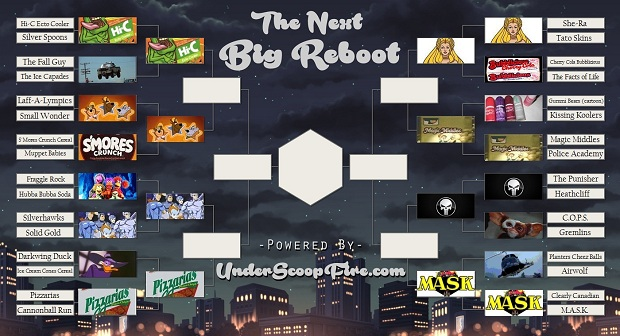 Post image for The Next Big Reboot: The 'Elite Eight' Things You Want Rebooted Most