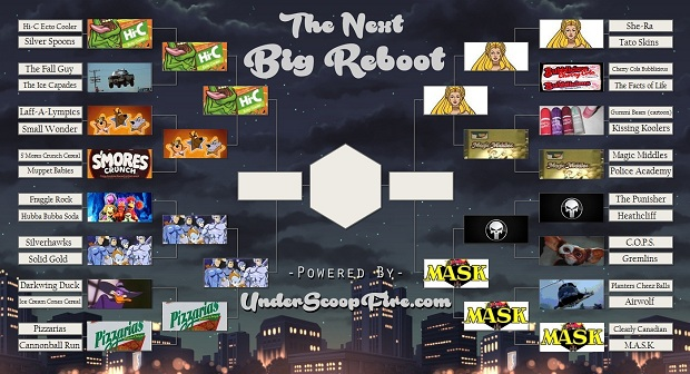 Post image for The Next Big Reboot Tournament: The Final Four is Here!